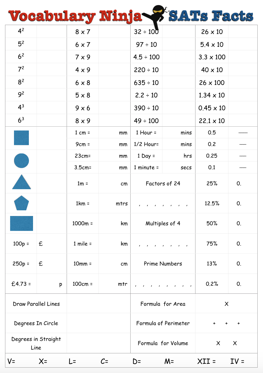SATs Facts - Single Sheet