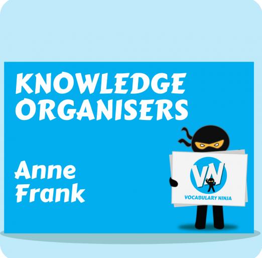 KO Anne Frank