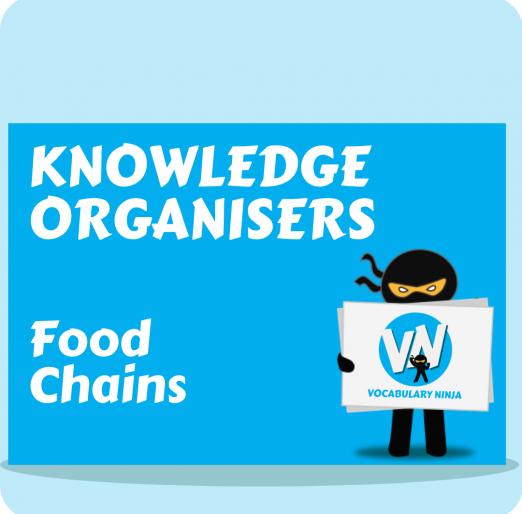 KO Food Chains